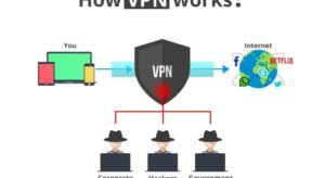 Best VPN for Chrome browser | Free VPN Apps/Extensions for Google Chrome in 2017