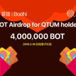 Bodhi (BOT) Airdrop for QTUM Holders