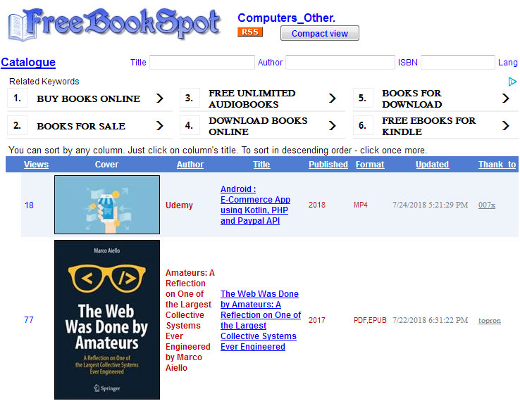 Freebookspot proxy |Unblock Freebookspot using these Proxy & Mirror sites