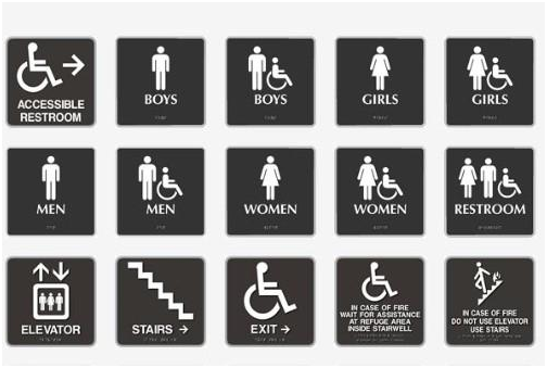 WHERE ARE ADA SIGNS REQUIRED?