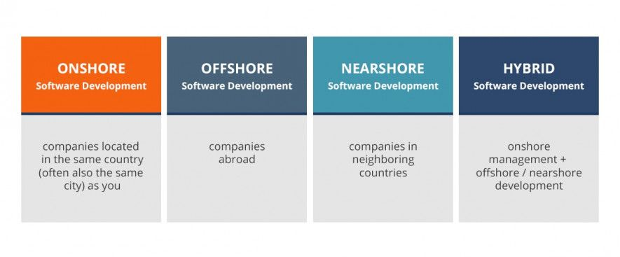 outsourcing types